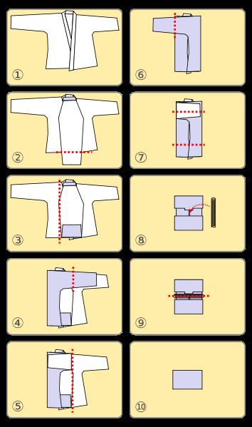 8.kyu – skládání gi (krátká verze)